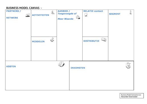 Businessmodel Canvas blanco-page-0